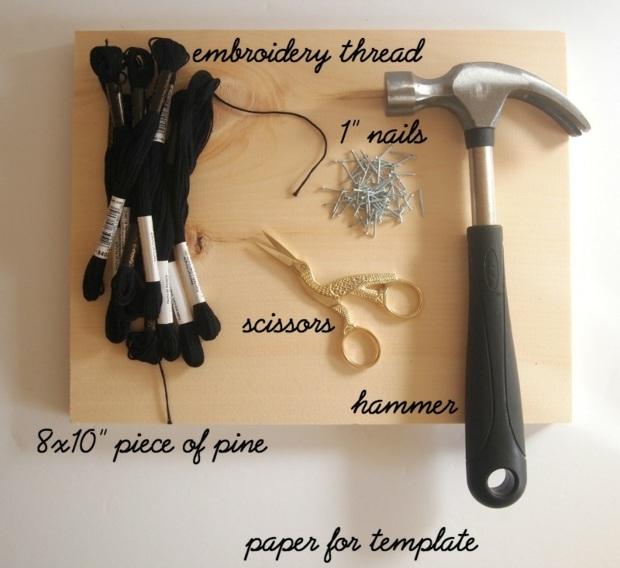 matériaux nécessaires pour votre projet DIY