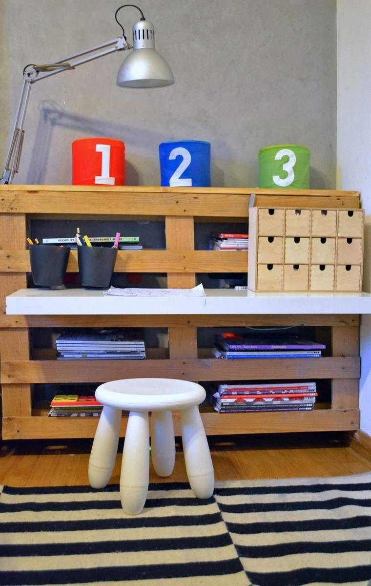 chambre-enfant-bureau-pinterest-diy