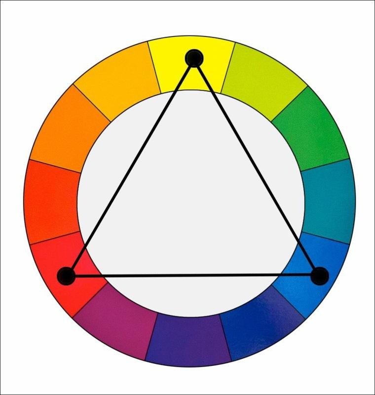 couleurs primaires couleurs secondaires douze au total