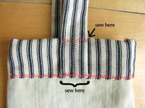 Coudre le tissu